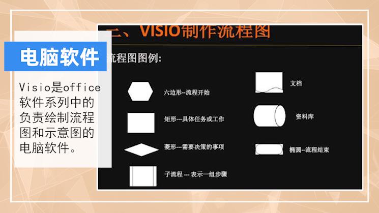Visio是什么软件