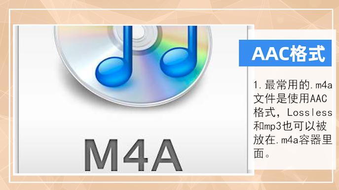 m4a是什么格式